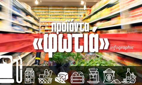 Ακρίβεια: Ποια προϊόντα έχουν πάρει «φωτιά» - Δείτε το αποκαλυπτικό Infographic του Newsbomb.gr
