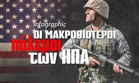 Οι μακροβιότεροι πόλεμοι των ΗΠΑ – Δείτε το Infographic του Newsbomb.gr
