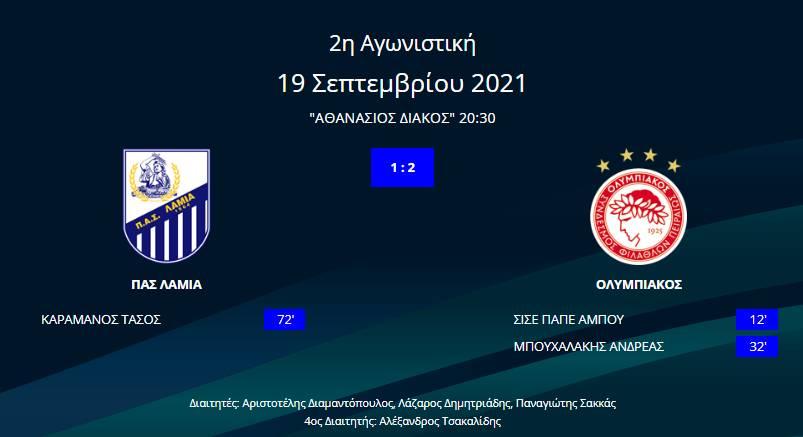 Λαμία - Ολυμπιακός 1-2