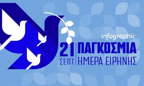 Παγκόσμια Ημέρα Ειρήνης 2021: Τι άλλαξε από το 1981 - Δείτε το Infographic του Newsbomb.gr
