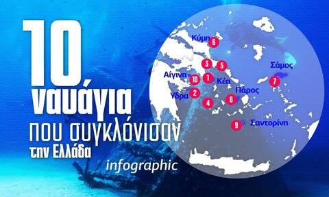 Τα 10 ναυάγια που συγκλόνισαν την Ελλάδα - Δείτε το Infographic του Newsbomb.gr
