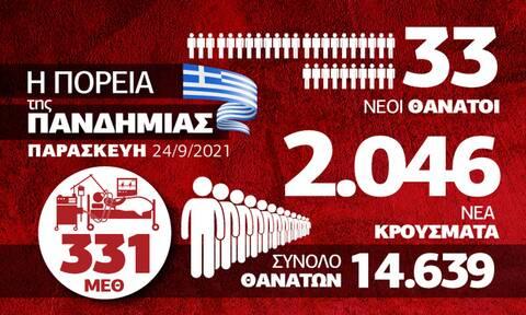 Κορονοϊός: Σταθεροποίηση αλλά όχι εφησυχασμός – Όλα τα δεδομένα στο infographic του Newsbomb.gr