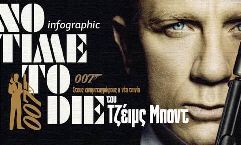 Τζέιμς Μποντ: Ο θρυλικός 007 σε αριθμούς - Δείτε το Infographic του Newsbomb.gr