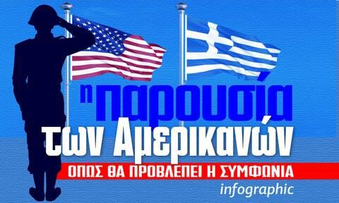 Ελλάδα - ΗΠΑ: Γνωστές και άγνωστες πτυχές της νέας αμυντικής συμφωνίας (Infographic)