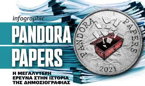 Pandora Papers: Οι αριθμοί ενός σκανδάλου που προκαλεί ίλιγγο στο Ιnfographic του Νewsbomb.gr