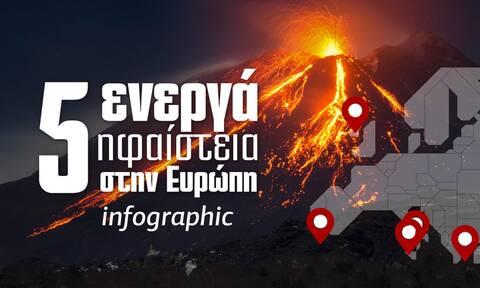 «Βουνά της φωτιάς»: Τα ενεργά ηφαίστεια στην Ευρώπη - Δείτε το Infographic του Newsbomb.gr