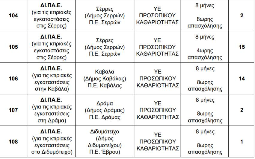 proslipseis diethnes panepistimio2