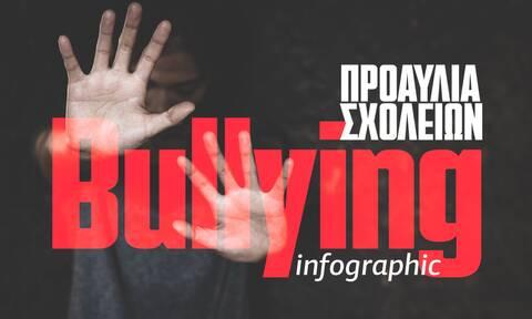 Bullying: Η βία «φωλιάζει» στα σχολικά προαύλια - Τα στοιχεία σοκ στο Infographic του Newsbomb.gr