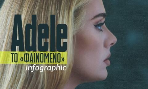 Το «φαινόμενο» Adele: Η 33χρονη Βρετανίδα με το άγγιγμα του Μίδα - Η ζωή της, η μουσική και τα ρεκόρ