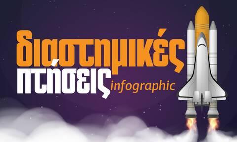 Ο «πόλεμος του διαστήματος» σε αριθμούς - Δείτε το Infographic του Newsbomb.gr