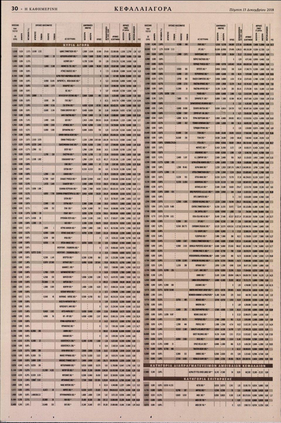 Οπισθόφυλλο Εφημερίδας - ΚΑΘΗΜΕΡΙΝΗ - 2018-12-13