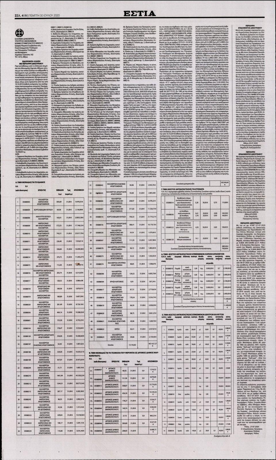 Οπισθόφυλλο Εφημερίδας - Εστία - 2020-07-30