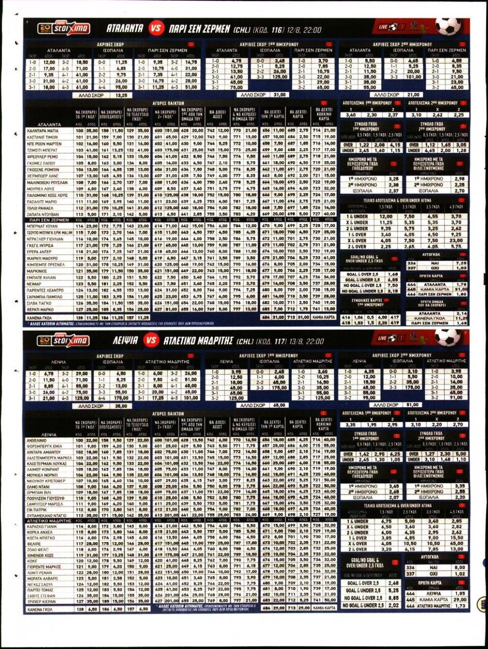 Οπισθόφυλλο Εφημερίδας - King Bet - 2020-08-11