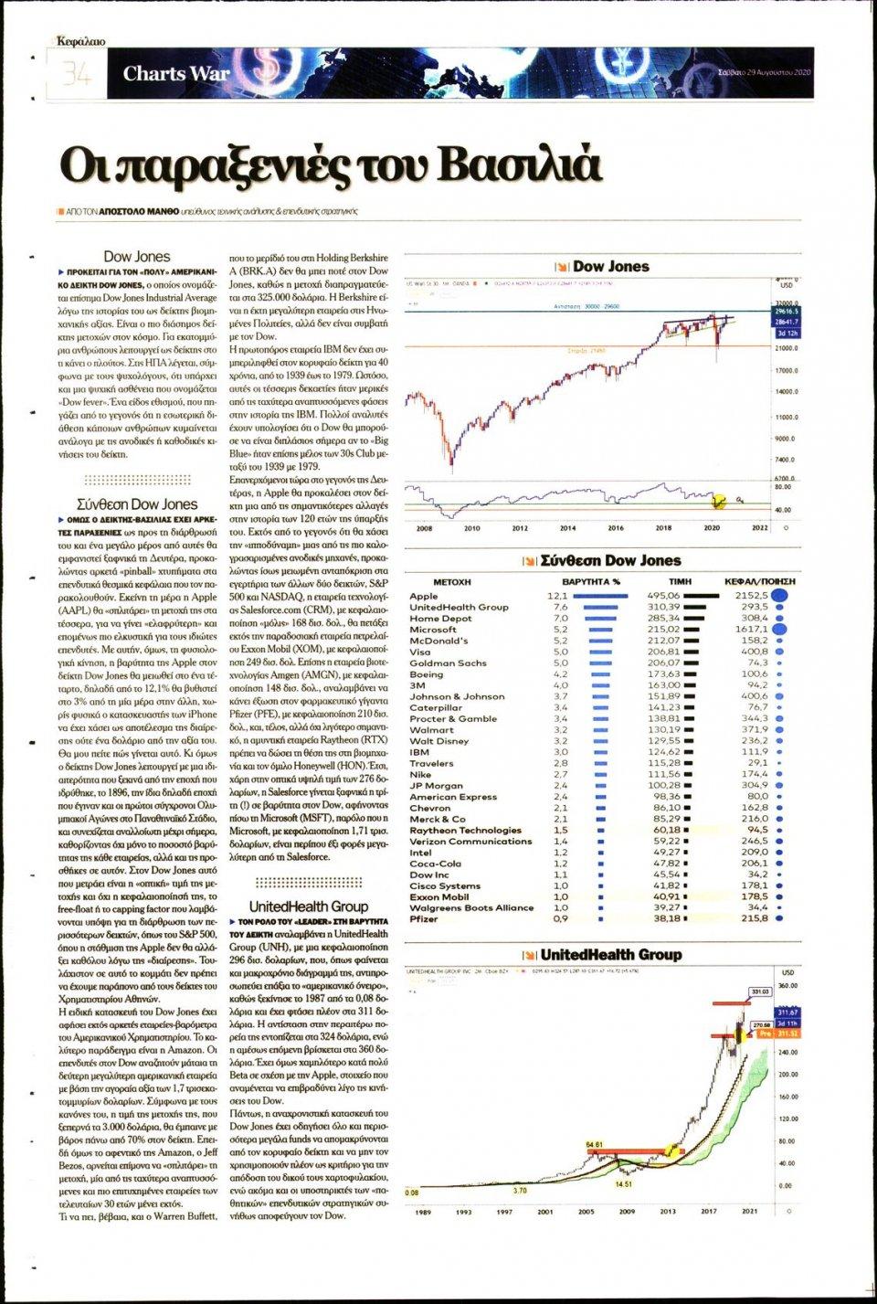 Οπισθόφυλλο Εφημερίδας - ΚΕΦΑΛΑΙΟ - 2020-08-29