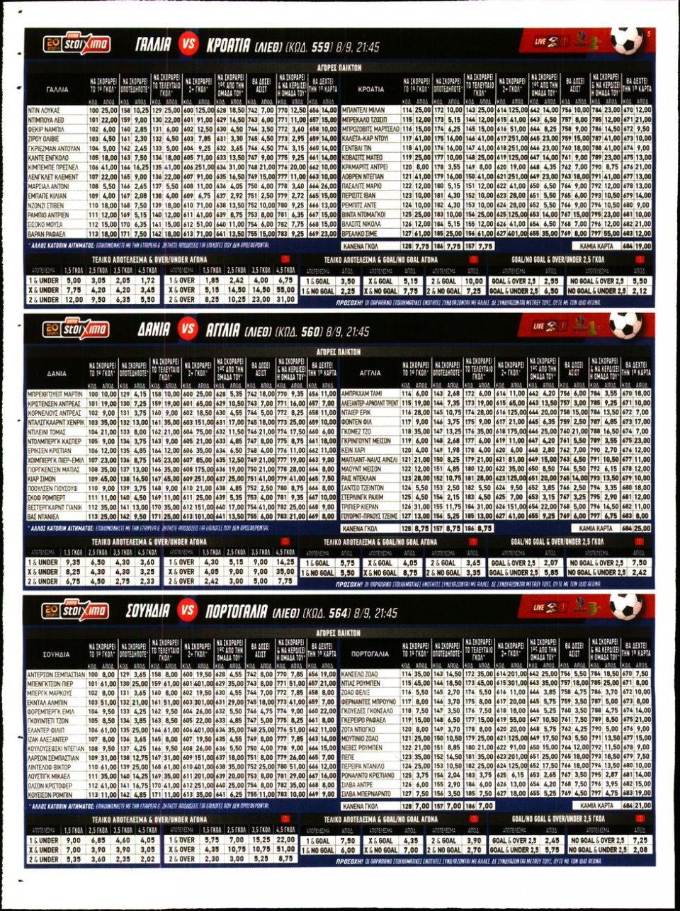 Οπισθόφυλλο Εφημερίδας - King Bet - 2020-09-08