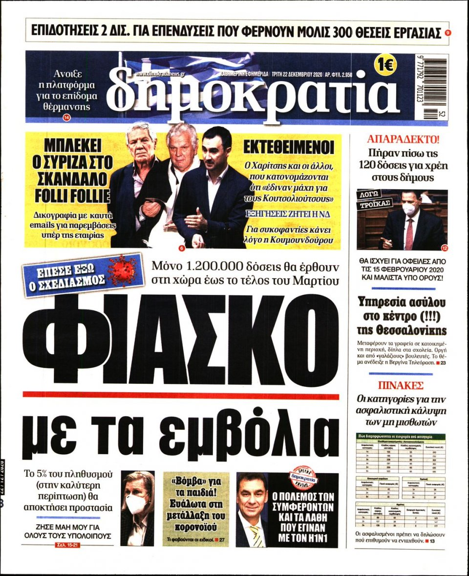 Πρωτοσέλιδο Εφημερίδας - ΔΗΜΟΚΡΑΤΙΑ - 2020-12-22